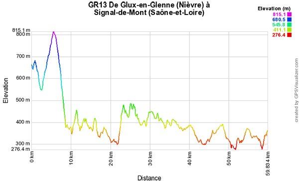 grand sentier de randonnée 13 Glux en Glenne Signal du Mont